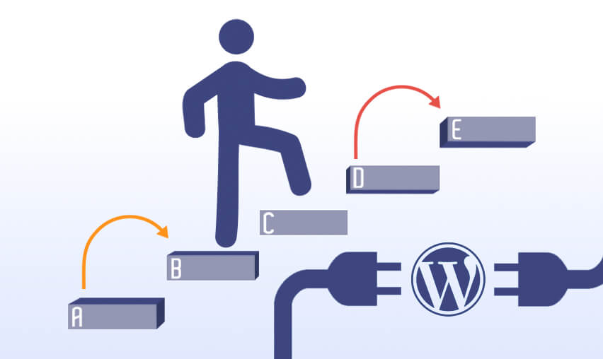 WordPress Plugin Development - Step by Step Guide