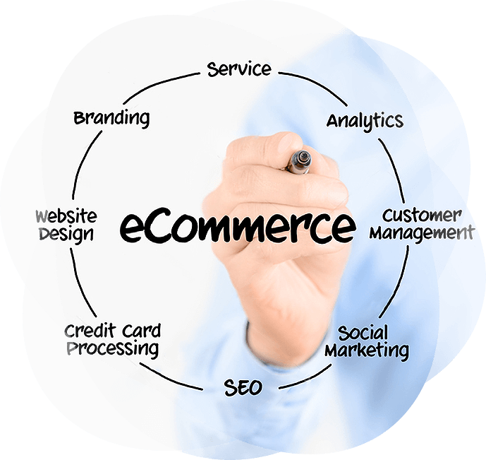 ecommerce web developers