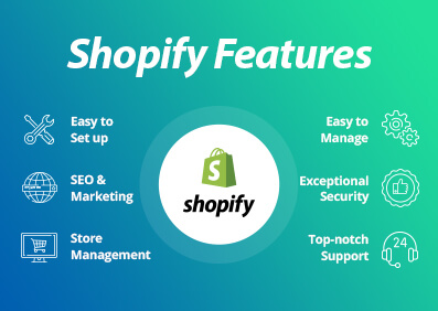 Shopify features list for eCommerce website Banner