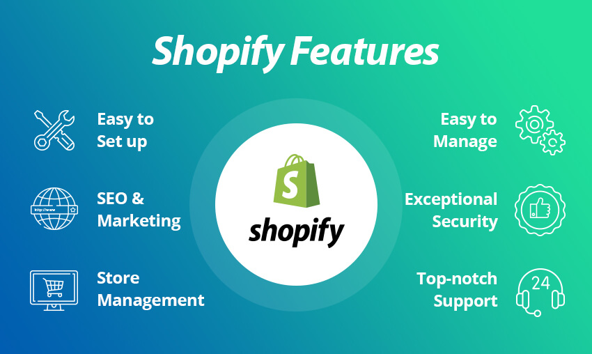 Shopify features list for eCommerce website